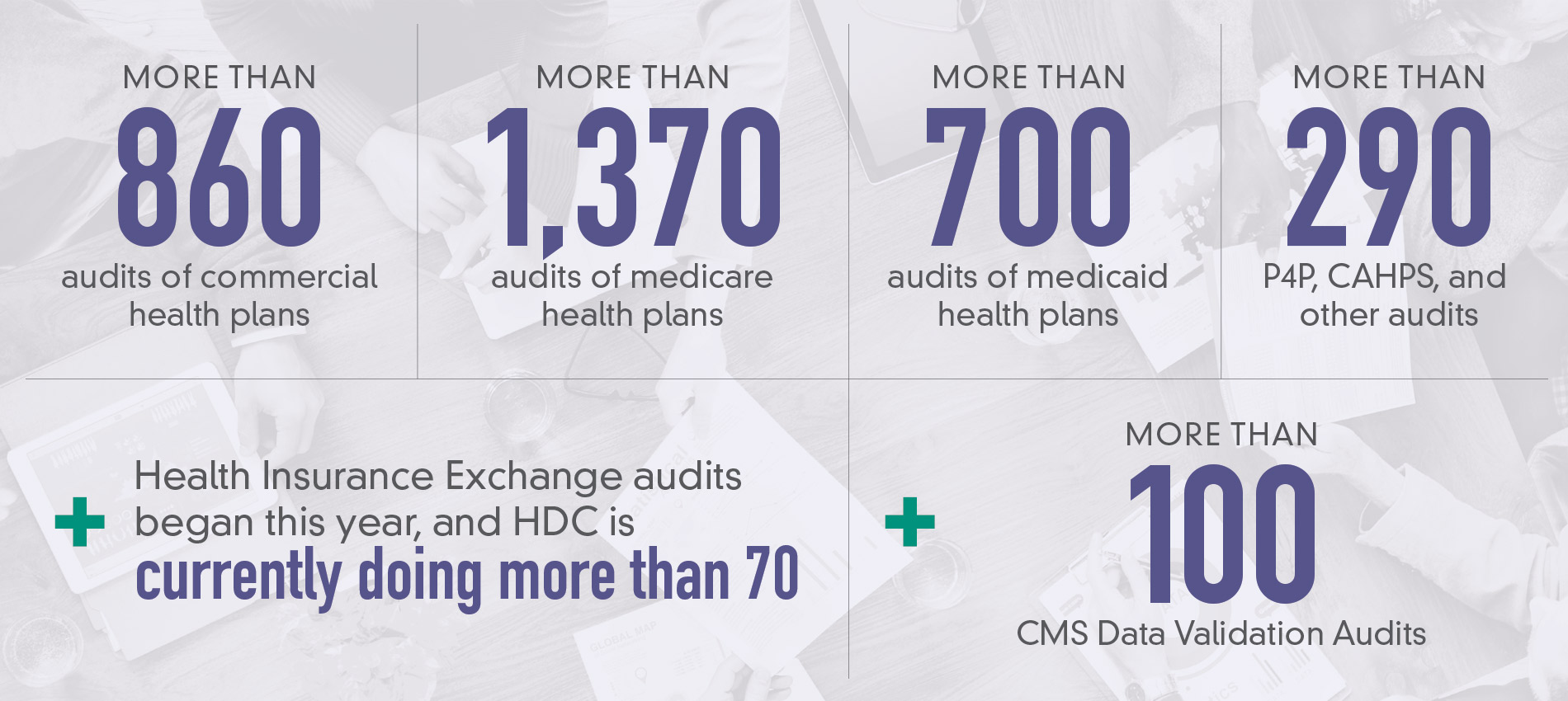 About healthcare data company healthcare data corporation hdc audit infographic xflitez Choice Image